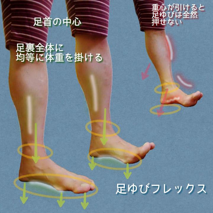 足ゆびフレックス.jpg