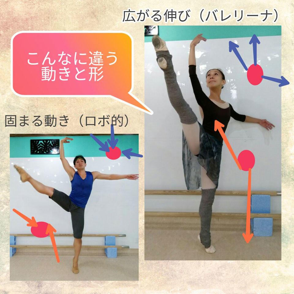 ロボットと踊り子.jpg