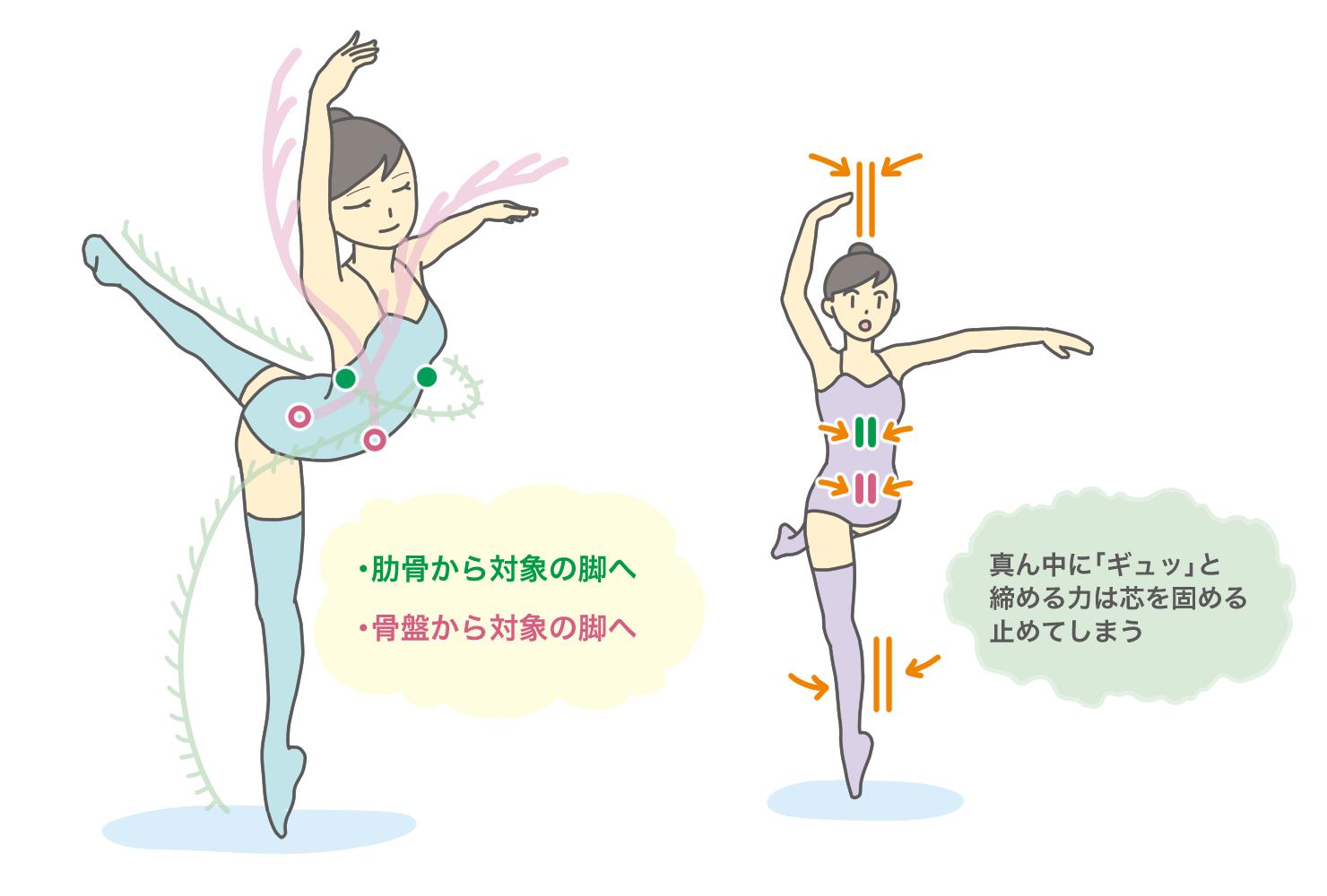 DanceCube46イラスト_004.png