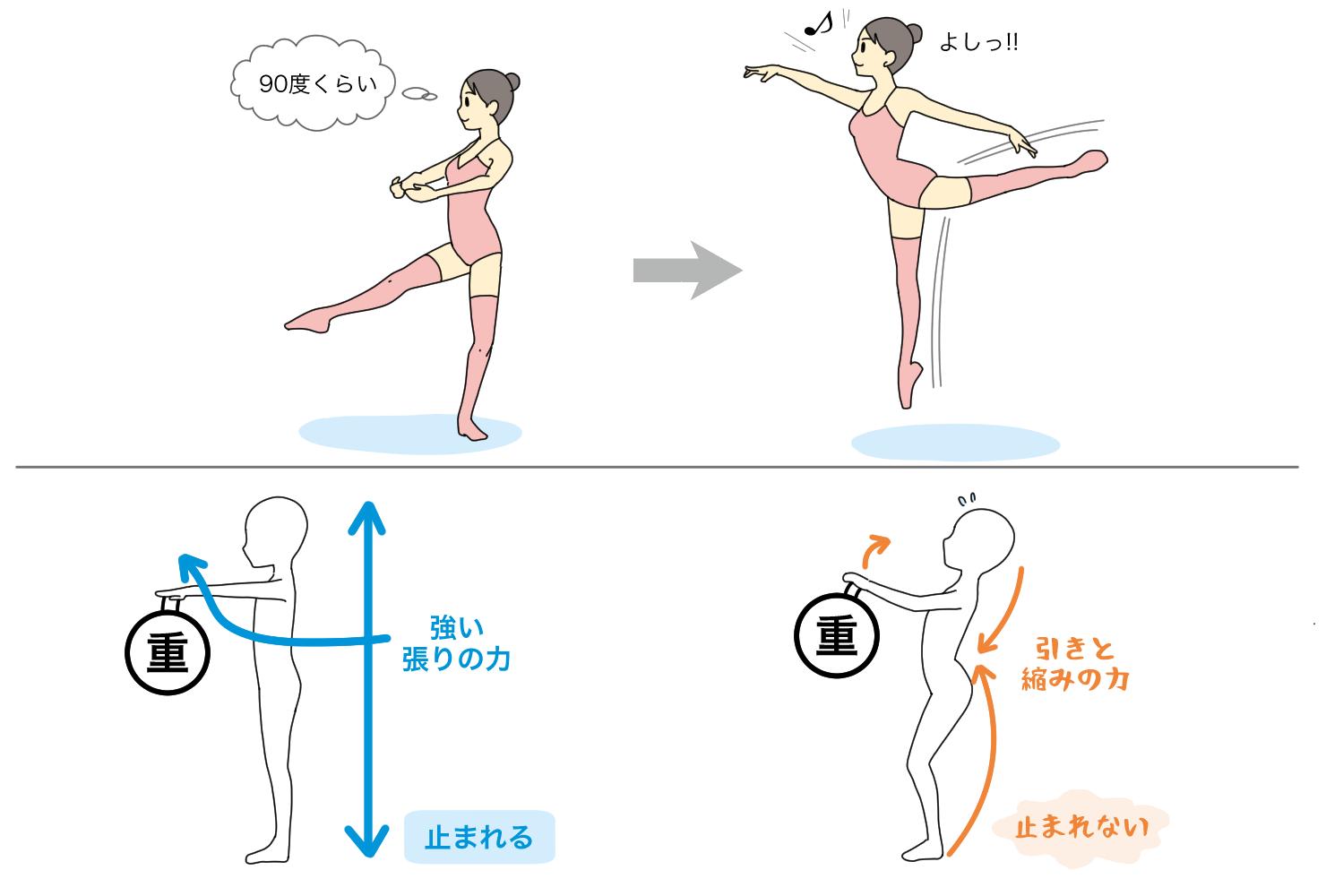 dancecube58イラスト 3.png