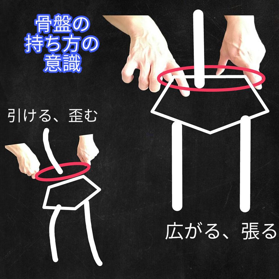 パンツの広げ方とその結果.jpg