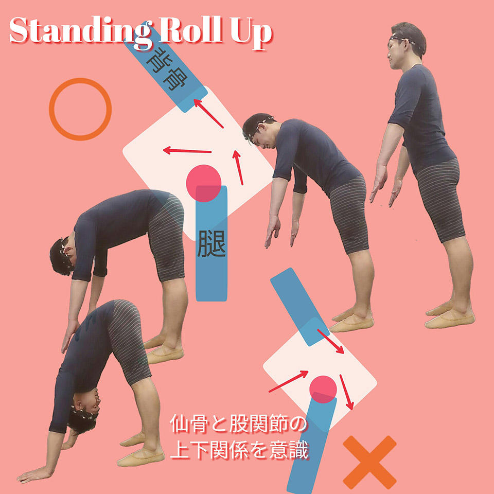 仙骨と股関節を意識のSRU.jpg