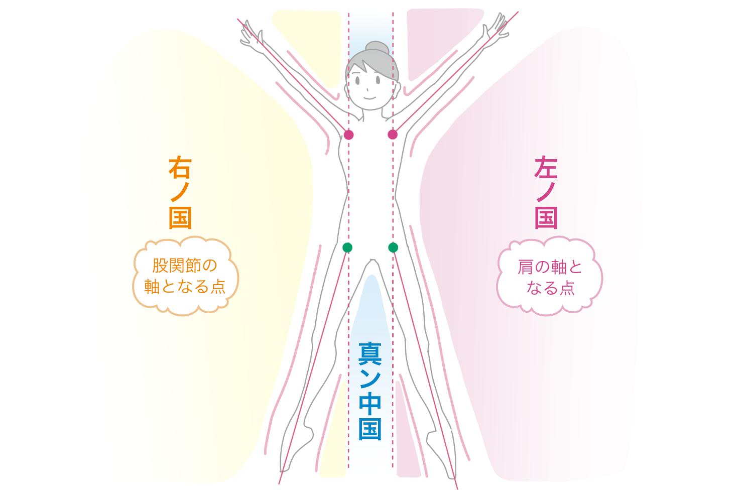 DanceCube45イラスト_003.png