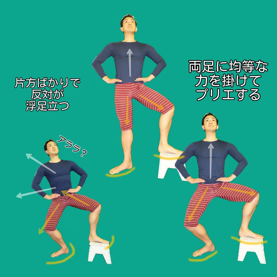 段違いプリエ.jpg