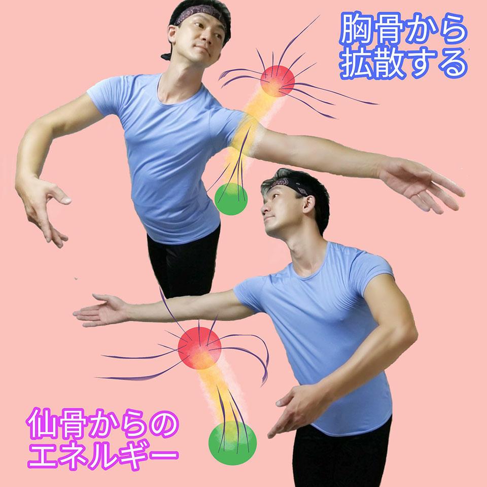 胸骨仙骨からの拡散エネルギー1.jpg
