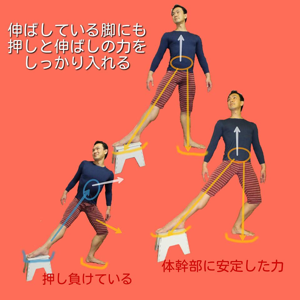 伸ばしたプリエと台上の足の変化.jpg