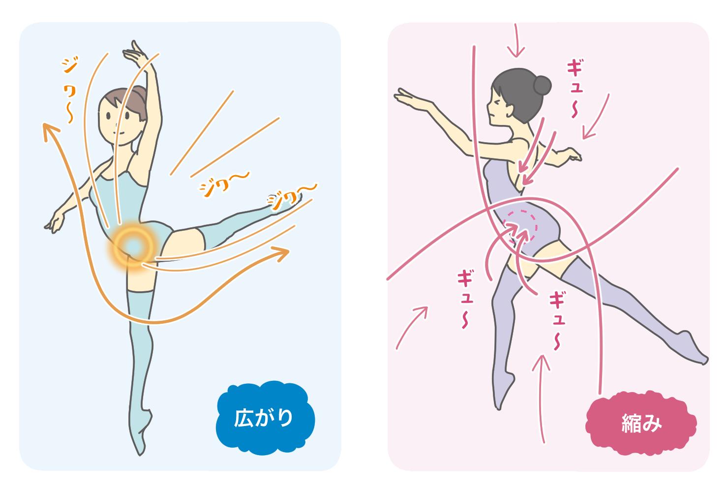 DanceCube47イラスト_002.png