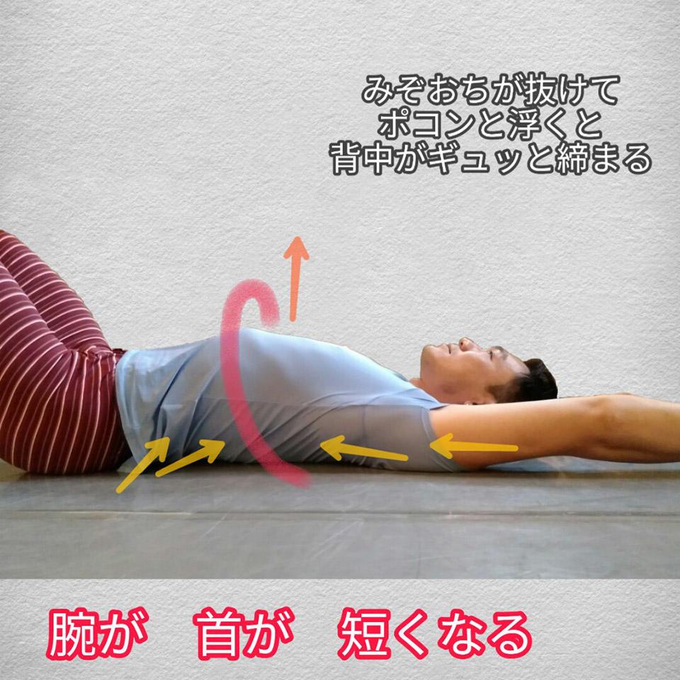 肋骨の浮き注意.jpg