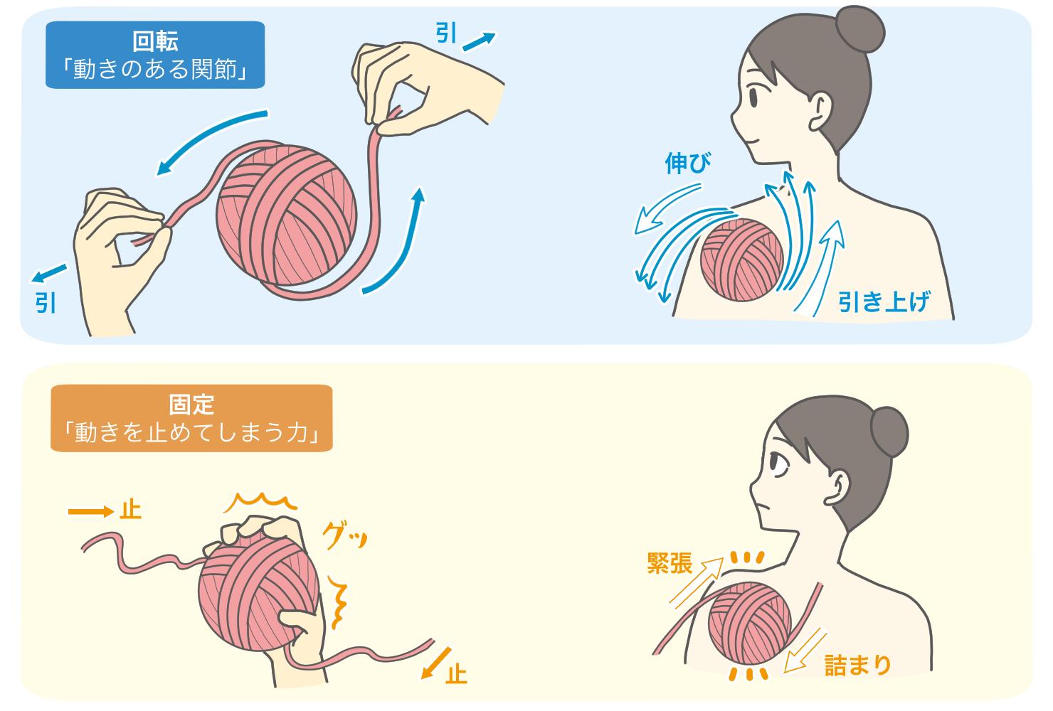 01肩で毛糸を紹介.png
