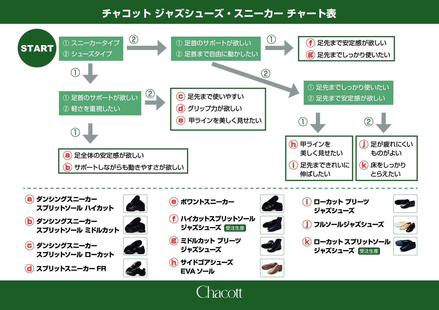 斉藤チャート3.jpg